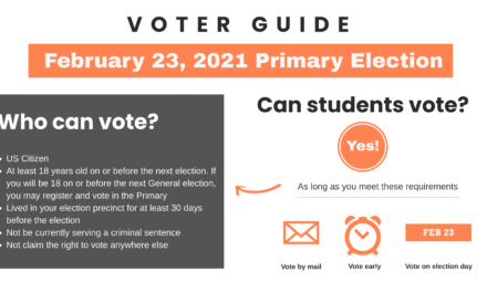 Voter guide: Champaign and Urbana Primary Election